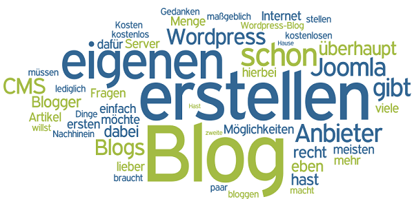 [Bild: Blog-Wordle.png]